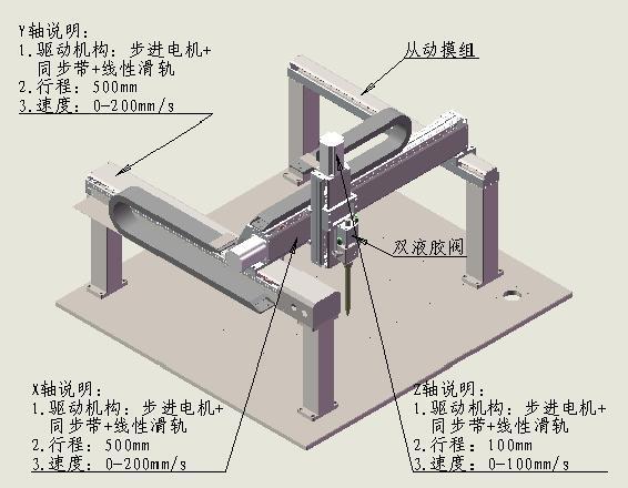 自动灌胶机三轴机械手原理图
