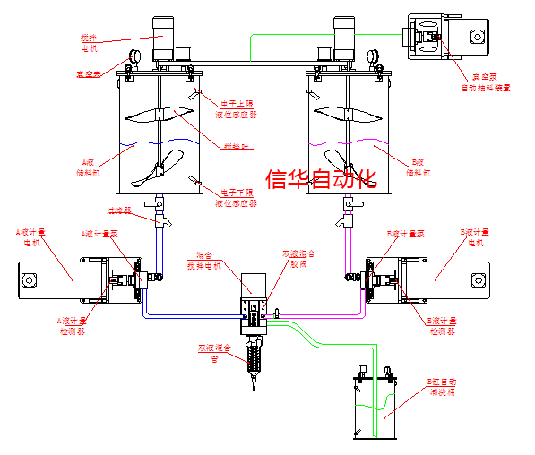 传感器灌胶机工作原理