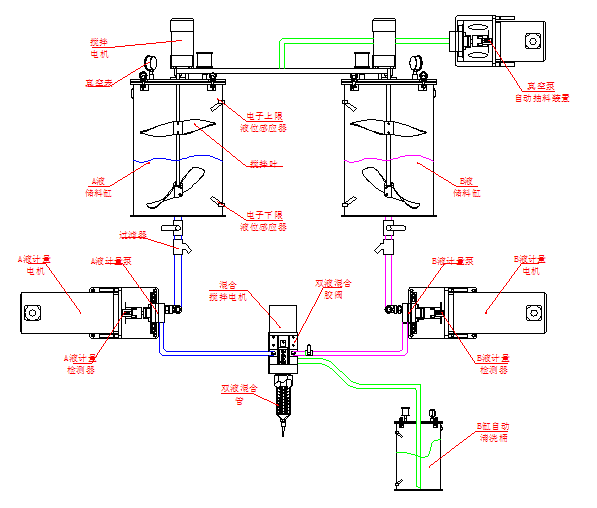 灌胶机工作原理