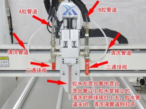 全自动双液灌胶机三通球阀操作