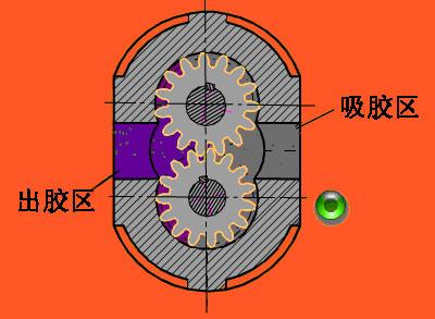 灌胶机齿轮泵工作原理图