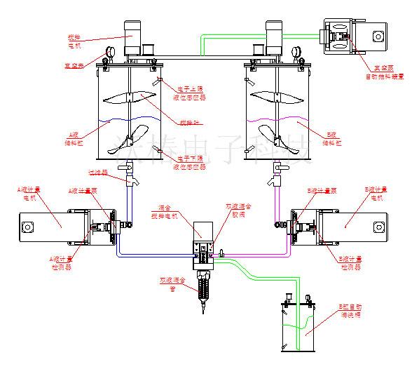 双组加热管接线图